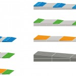 Différentes configurations de rampes d'accès sur mesure